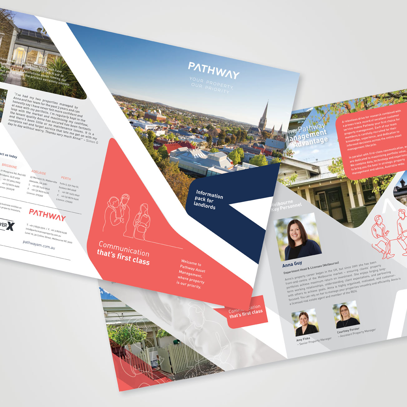 4 page real estate brochures